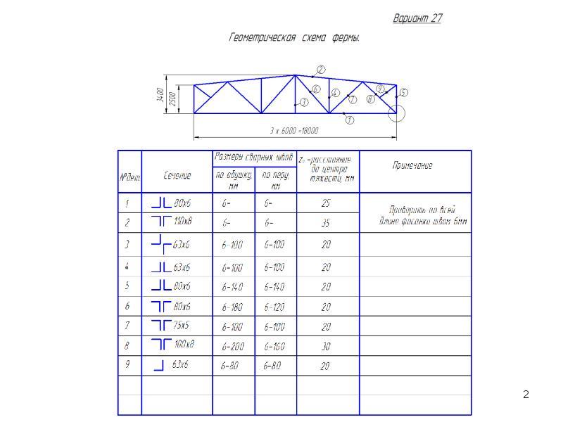Чертеж узла металлической строительной фермы, слайд 2