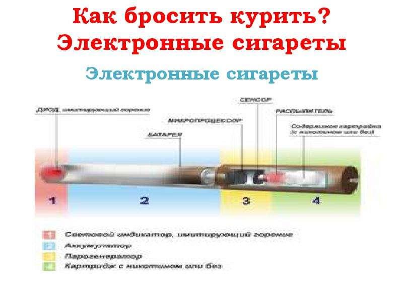 Как бросить курить? Электронные сигареты Электронные сигареты