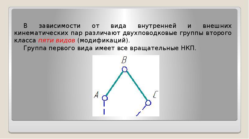 В зависимости от вида внутренней и внешних кинематических пар различают двухповодковые группы второг