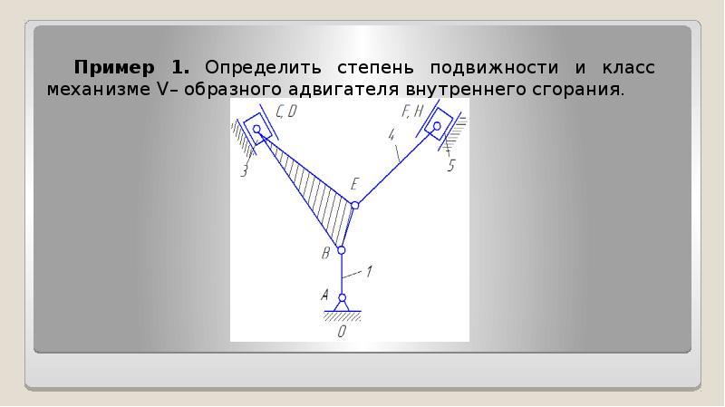 Пример 1. Определить степень подвижности и класс механизме V– образного aдвигателя внутреннего сгора