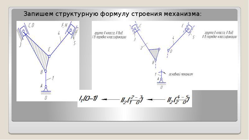 Запишем структурную формулу строения механизма: Запишем структурную формулу строения механизма: