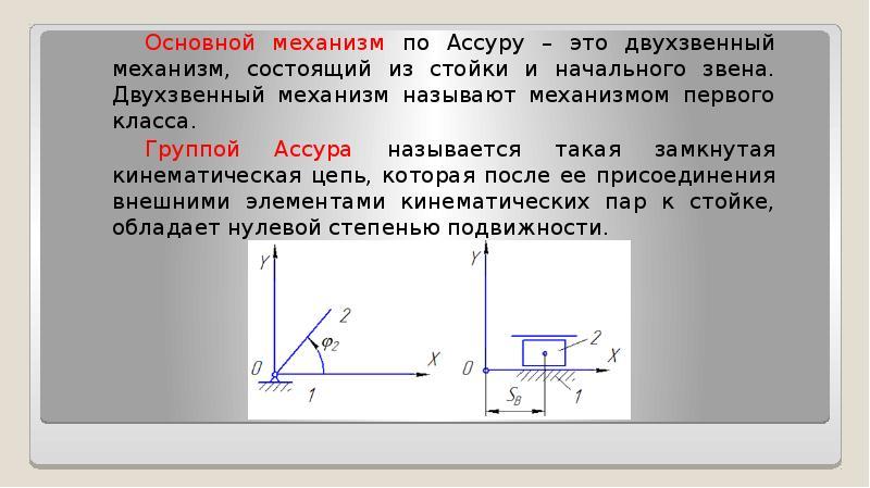 Основной механизм по Ассуру – это двухзвенный механизм, состоящий из стойки и начального звена. Двух