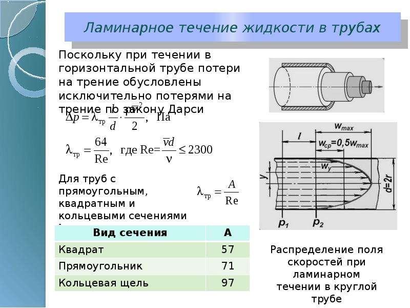 Ламинарное течение жидкости в трубах
