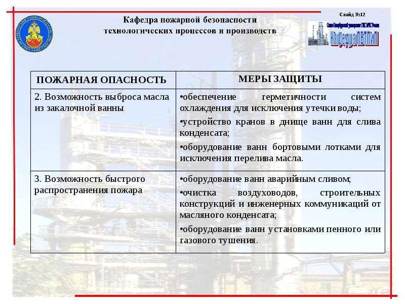 Обеспечение пожарной безопасности технологий машиностроительных производств, слайд 12