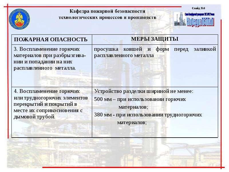 Обеспечение пожарной безопасности технологий машиностроительных производств, слайд 6