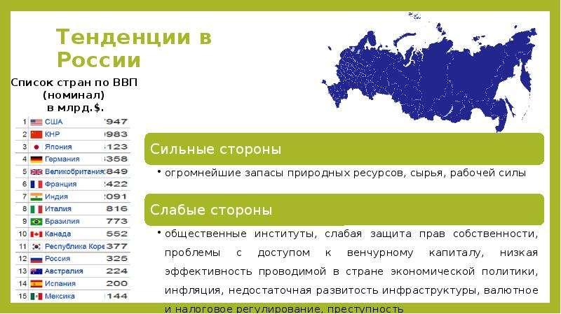 Тенденции в России