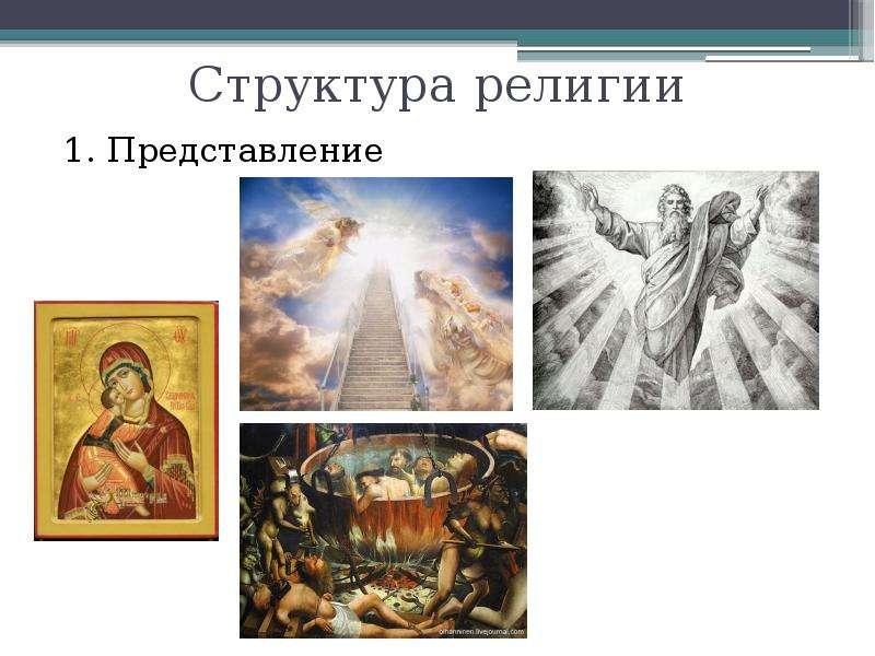 Структура религии 1. Представление