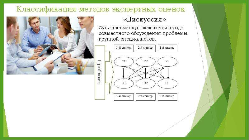 Классификация методов экспертных оценок
