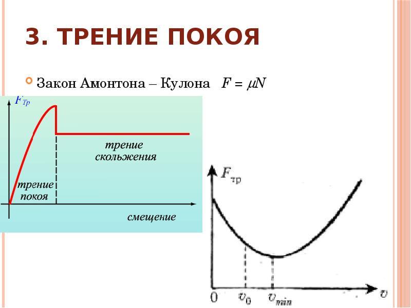 3. Трение покоя Закон Амонтона – Кулона F = N