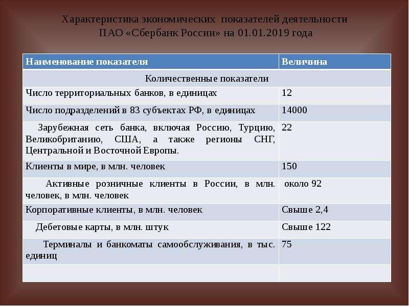 Характеристика экономических показателей деятельности ПАО «Сбербанк России» на 01. 01. 2019 года
