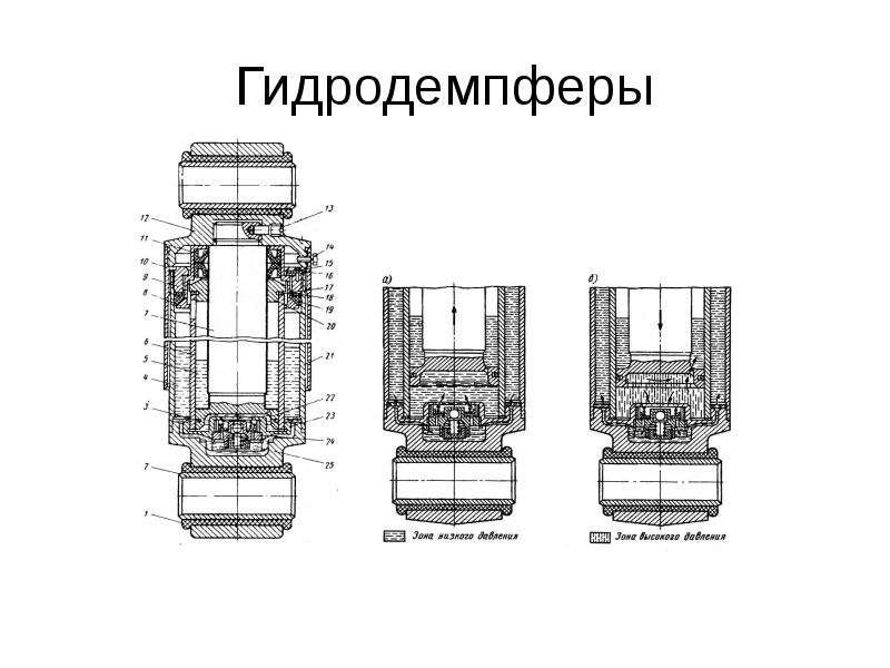Гидродемпферы