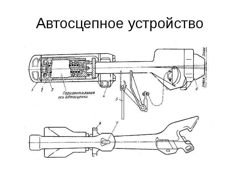 Автосцепное устройство