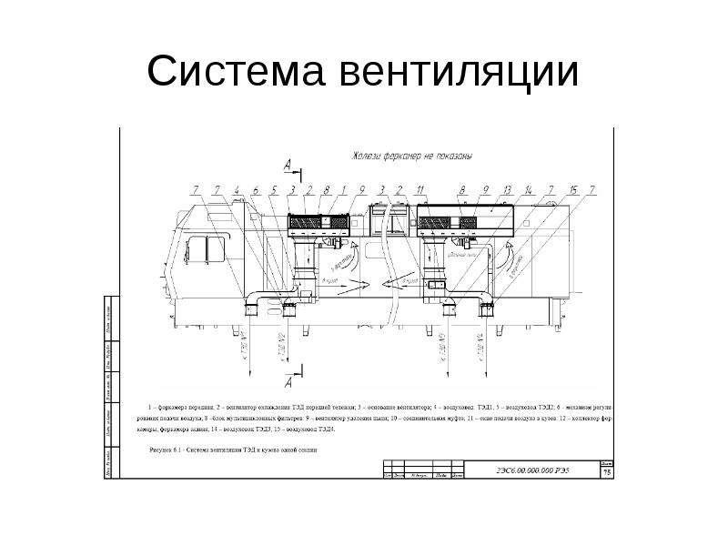 Система вентиляции