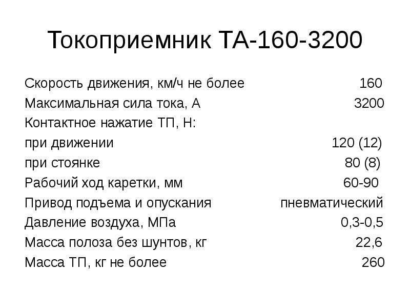 Токоприемник ТА-160-3200 Скорость движения, км/ч не более 160 Максимальная сила тока, А 3200 Контакт