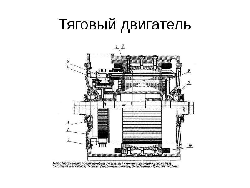 Тяговый двигатель