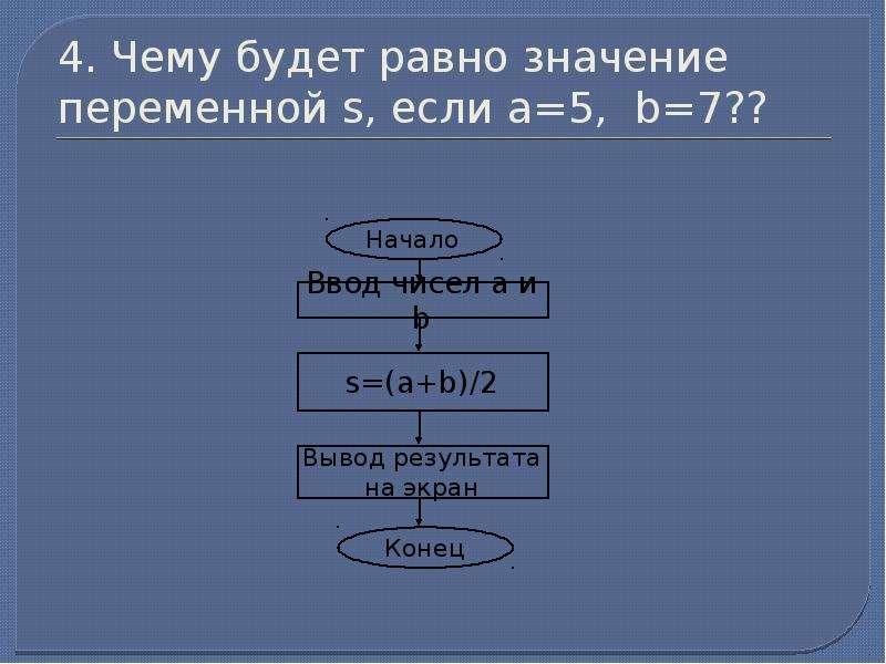 4. Чему будет равно значение переменной s, если a=5, b=7??