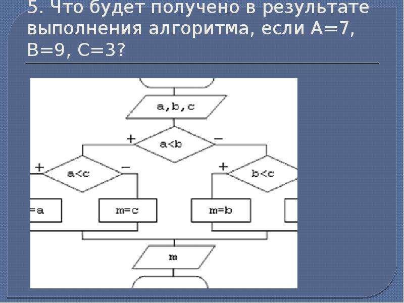 5. Что будет получено в результате выполнения алгоритма, если A=7, B=9, C=3?