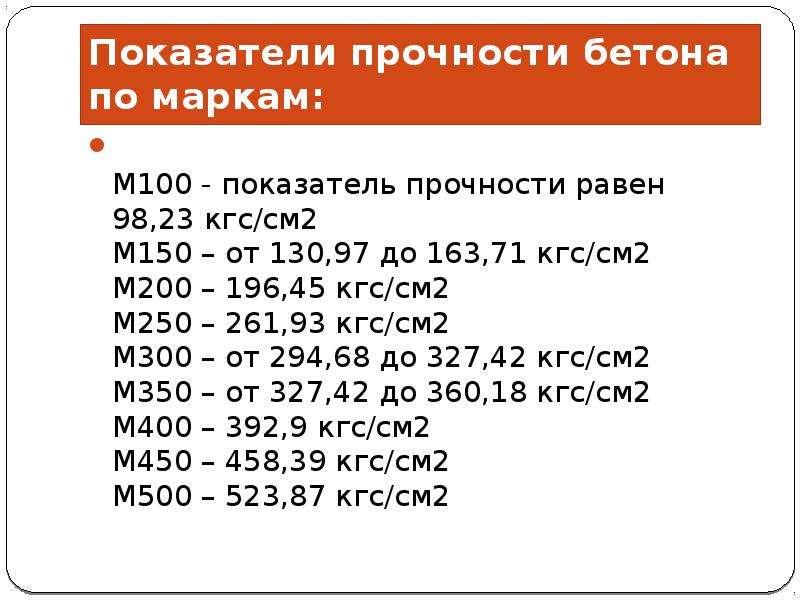 Показатели прочности бетона по маркам: М100 - показатель прочности равен 98,23 кгс/см2 М150 – от 130