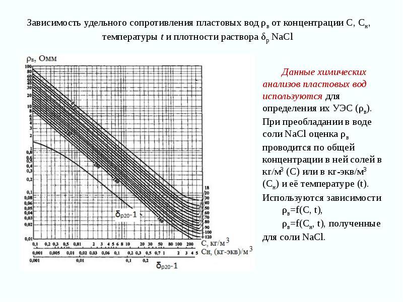 Комплексная интерпритация геофизических исследований скважин, слайд 3