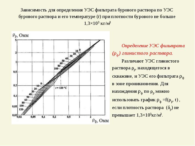 Комплексная интерпритация геофизических исследований скважин, слайд 4
