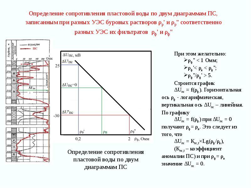 Комплексная интерпритация геофизических исследований скважин, слайд 6