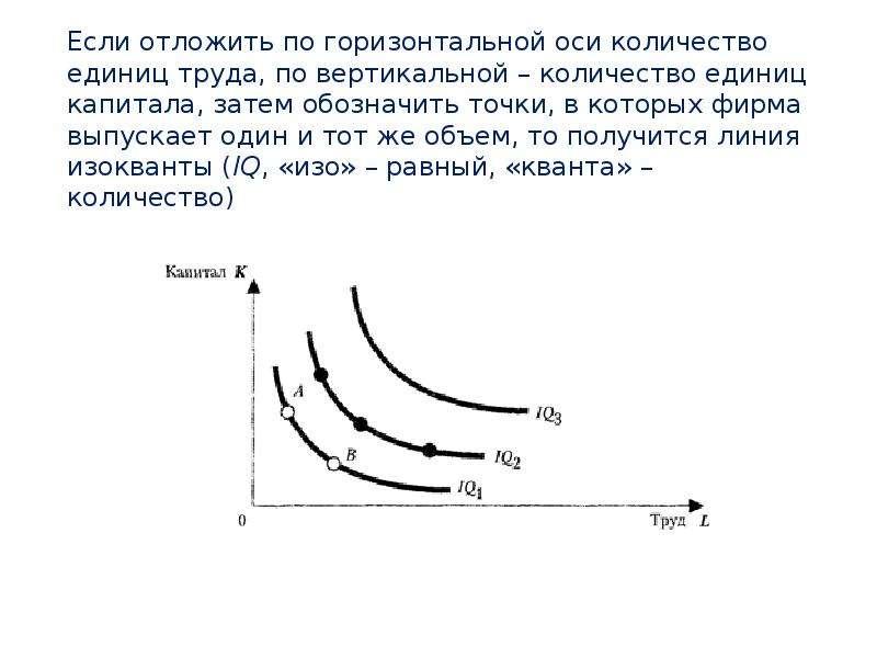 Если отложить по горизонтальной оси количество единиц труда, по вертикальной – количество единиц кап