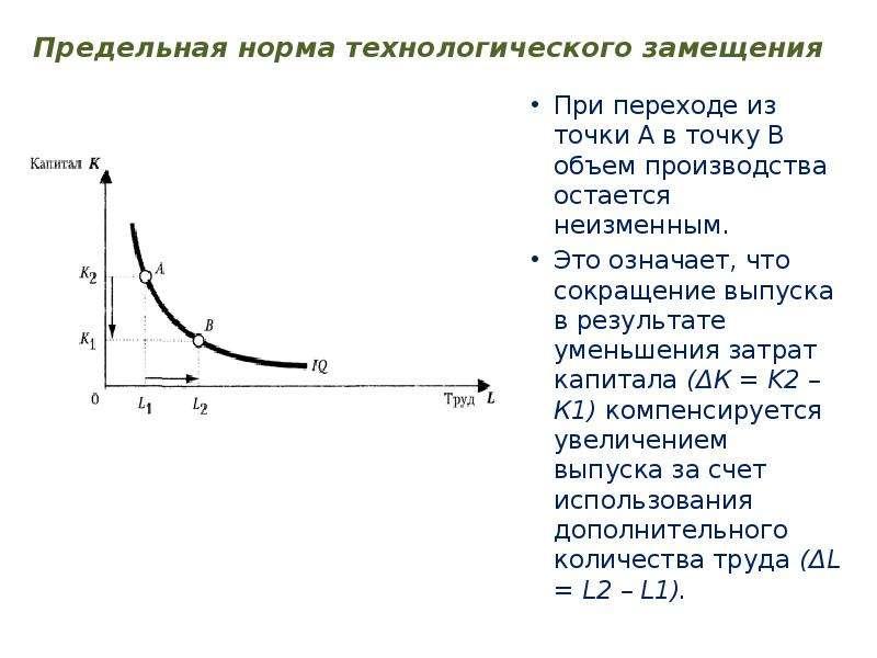 Предельная норма технологического замещения При переходе из точки А в точку В объем производства ост