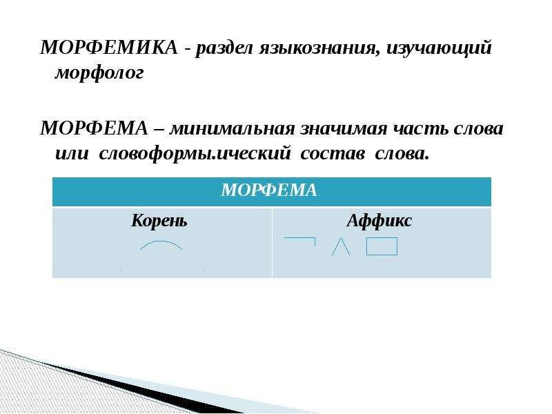 МОРФЕМИКА - раздел языкознания, изучающий морфолог МОРФЕМИКА - раздел языкознания, изучающий морфоло