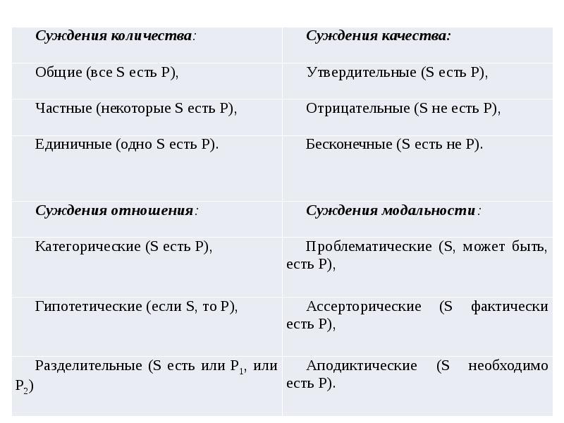 Немецкая классическая философия. Иммануил Кант, рис. 22