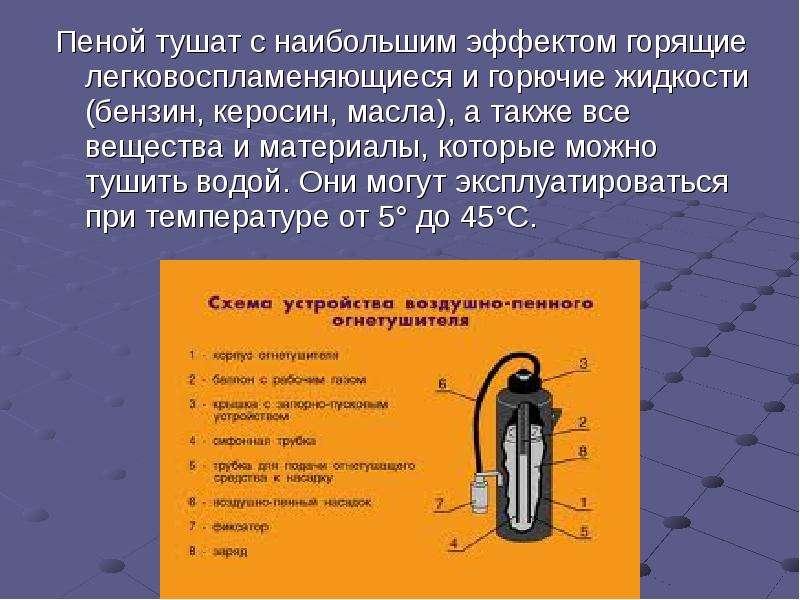 Пеной тушат с наибольшим эффектом горящие легковоспламеняющиеся и горючие жидкости (бензин, керосин,