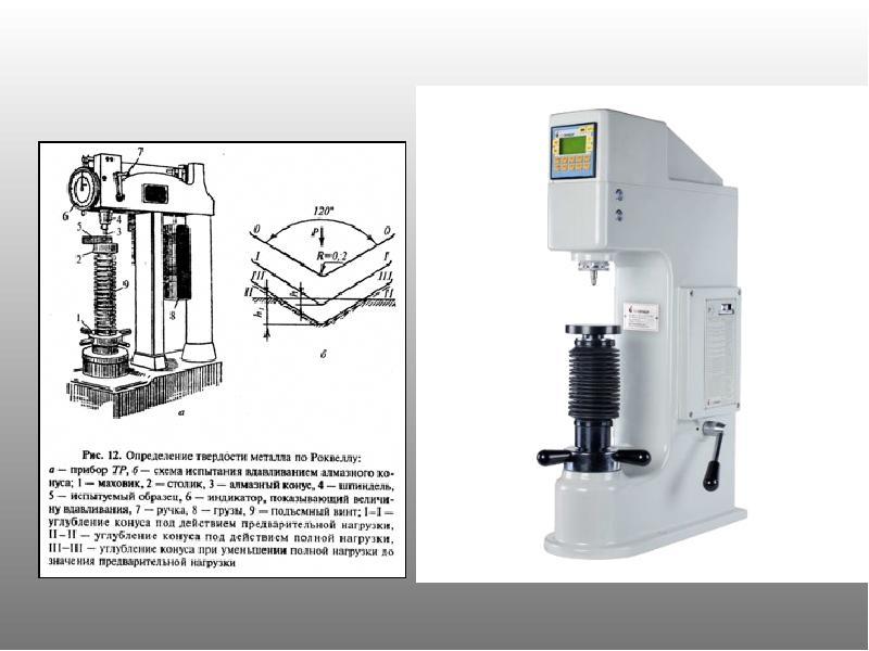Материаловедение. Основные свойства материалов, слайд 15