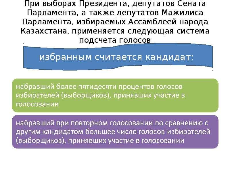 При выборах Президента, депутатов Сената Парламента, а также депутатов Мажилиса Парламента, избираем