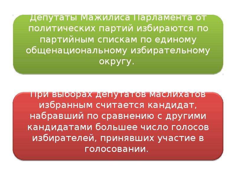 О выборах в Республике Казахстан, слайд 4