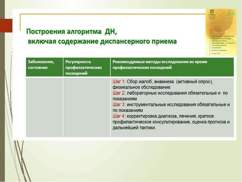Порядок проведения диспансерного наблюдения, слайд 25