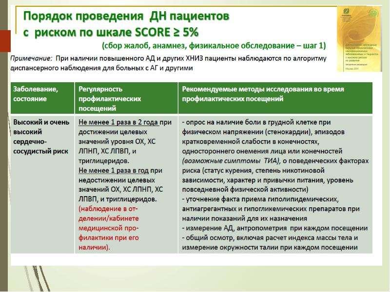 Порядок проведения диспансерного наблюдения, слайд 27
