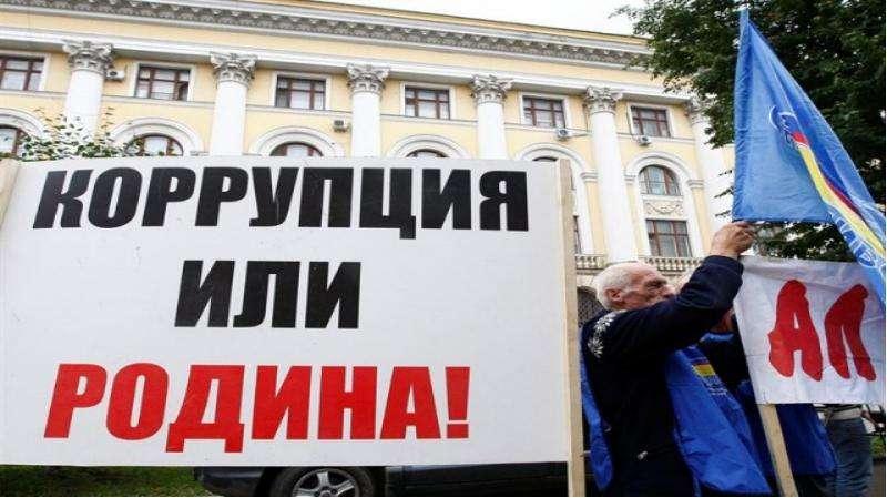 Коррупция в современной России. Состояние, способы ...