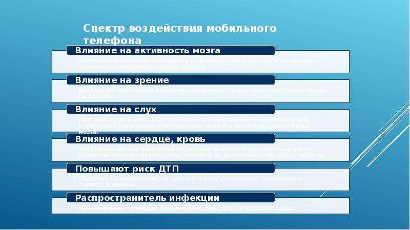 Мобильный телефон: проблема и перспективы, слайд 8