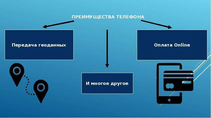 Преимущества телефона