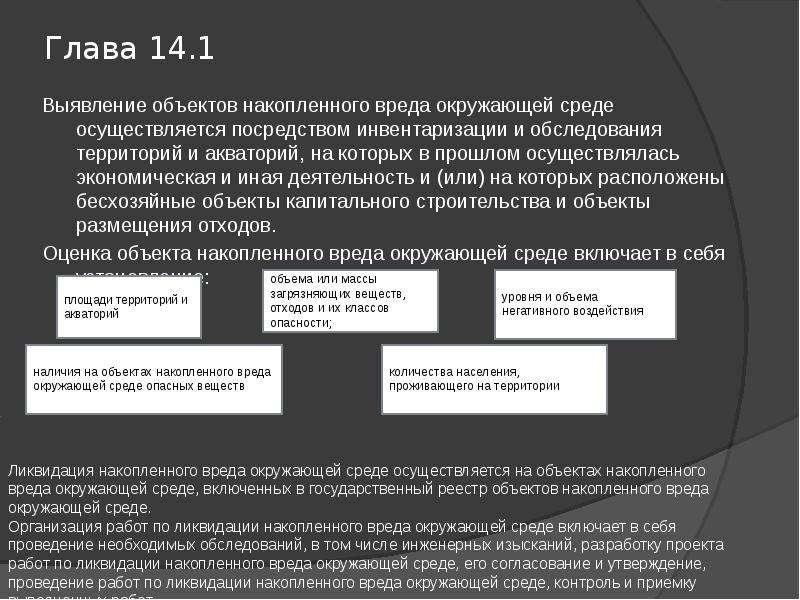 Глава 14. 1 Выявление объектов накопленного вреда окружающей среде осуществляется посредством инвент