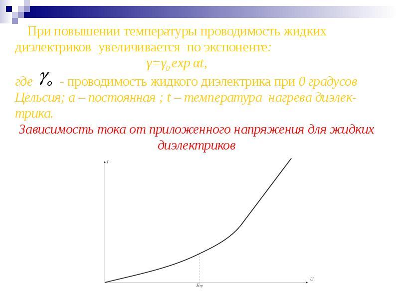 Электропроводность диэлектриков, слайд 17