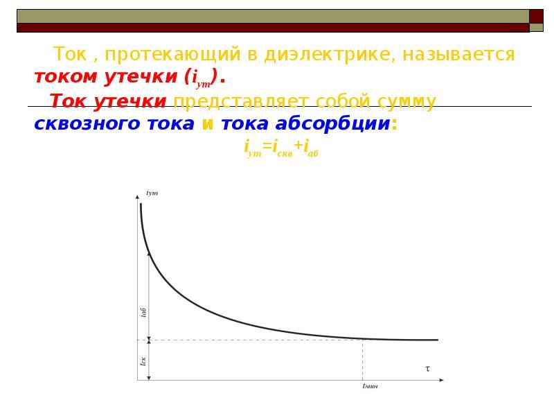 Электропроводность диэлектриков, слайд 4