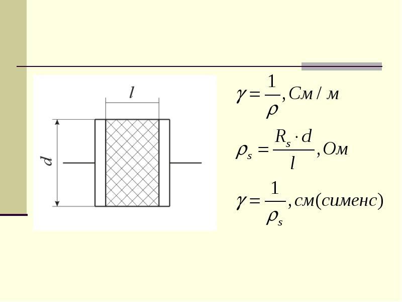Электропроводность диэлектриков, слайд 7
