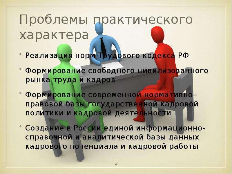 Проблемы практического характера Реализация норм Трудового кодекса РФ Формирование свободного цивили