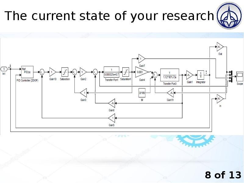 Серво привод с электромеханическим распором, слайд 8