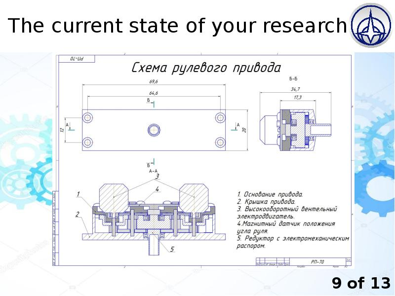 The current state of your research