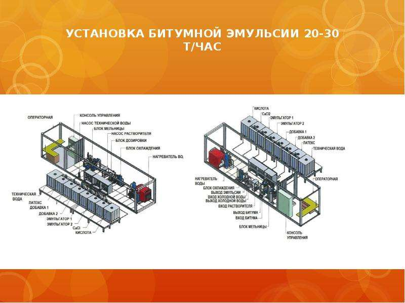УСТАНОВКА БИТУМНОЙ ЭМУЛЬСИИ 20-30 Т/ЧАС