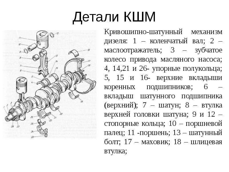 Детали КШМ
