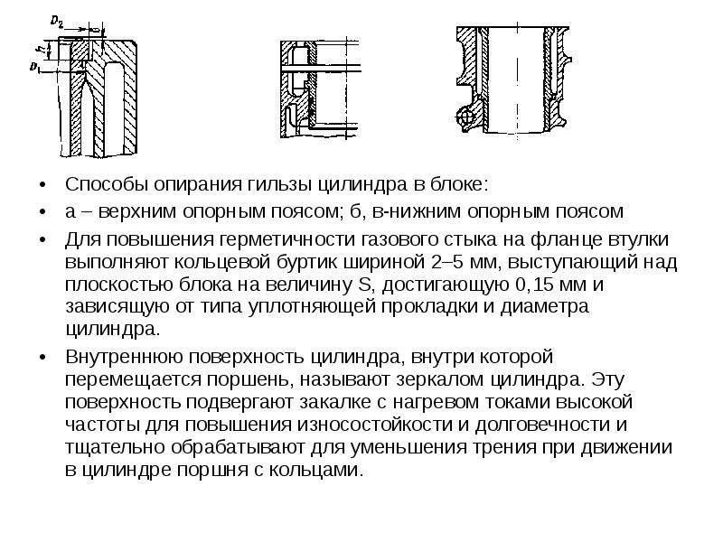 Способы опирания гильзы цилиндра в блоке: Способы опирания гильзы цилиндра в блоке: а – верхним опор