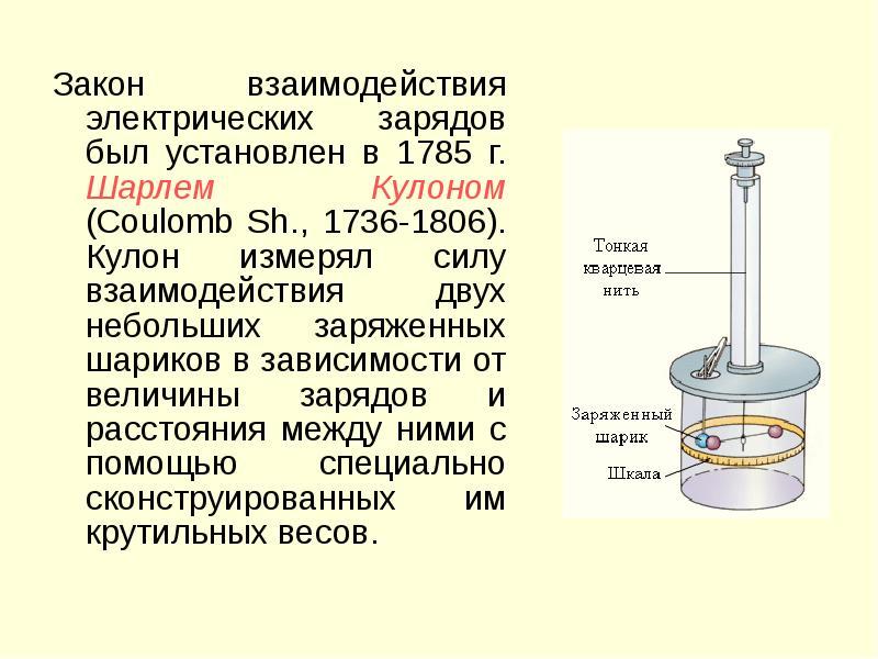 Закон взаимодействия электрических зарядов был установлен в 1785 г. Шарлем Кулоном (Coulomb Sh. , 17