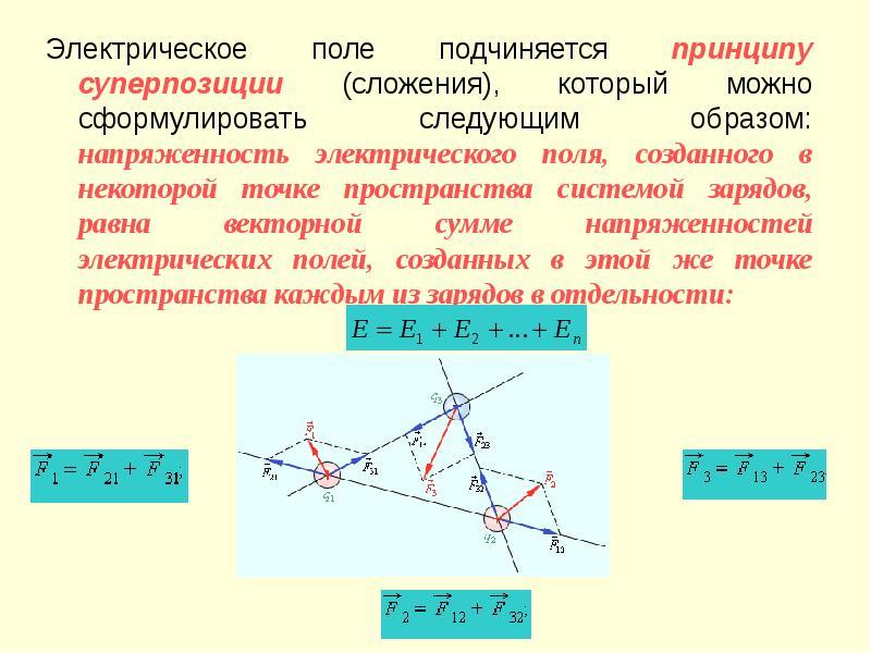 Электрическое поле подчиняется принципу суперпозиции (сложения), который можно сформулировать следую